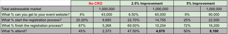 Blog Image - Compound Interest and CRO